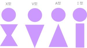 体型診断_診断分類表